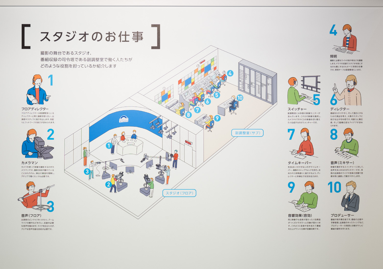 NHK放送博物館_14
