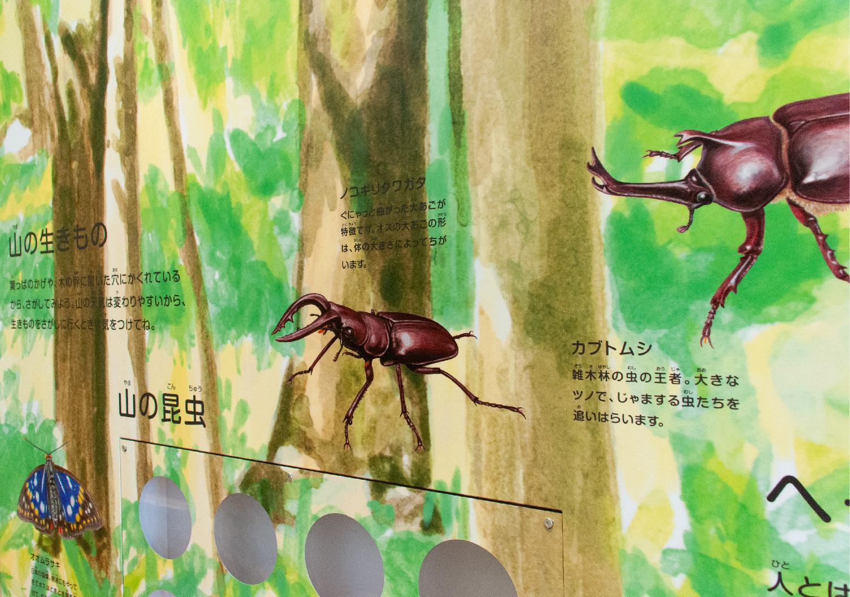 三重県総合博物館 こども展示室_23