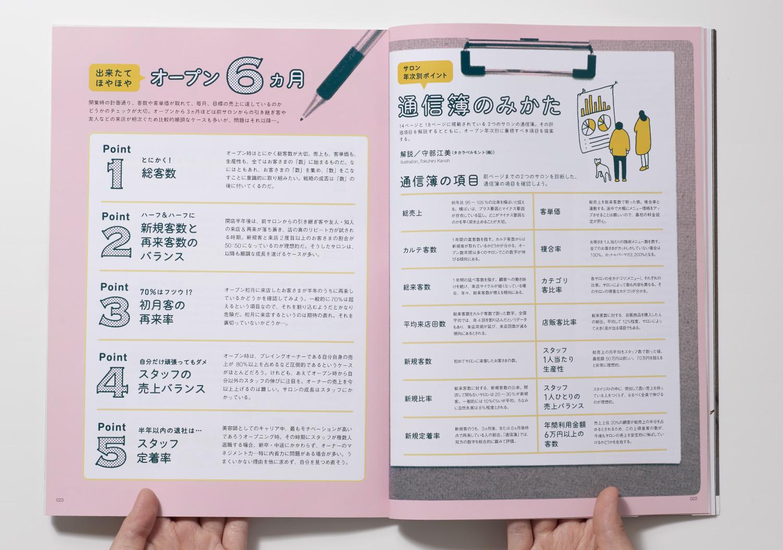 PLAN_美容の経営プラン2017年7月号_10