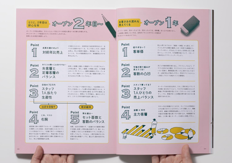 PLAN_美容の経営プラン2017年7月号_11