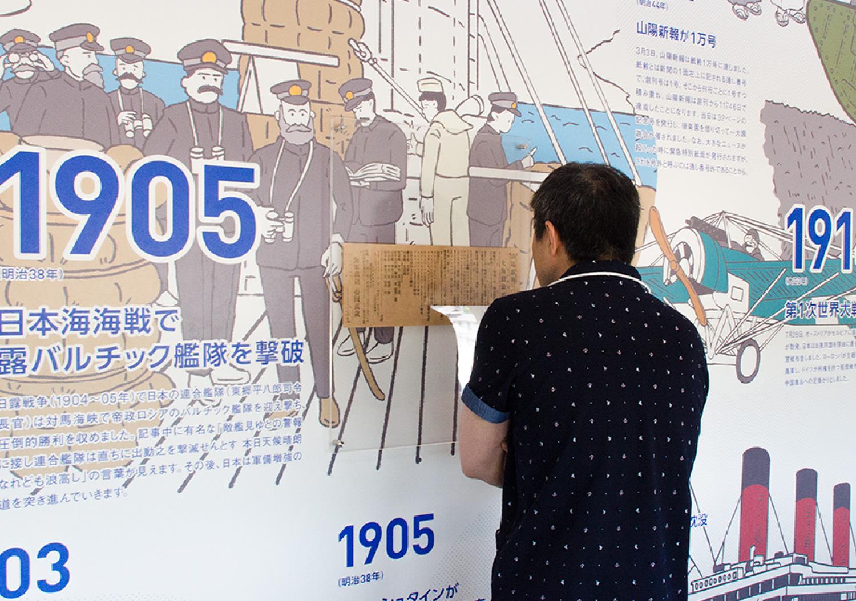 山陽新聞 さん太しんぶん館_20