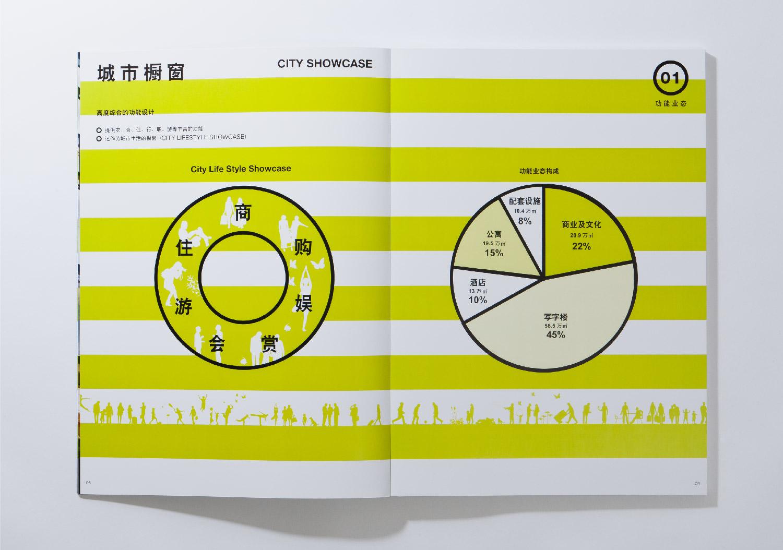 蘇州CBD CONCEPT BOOK_4