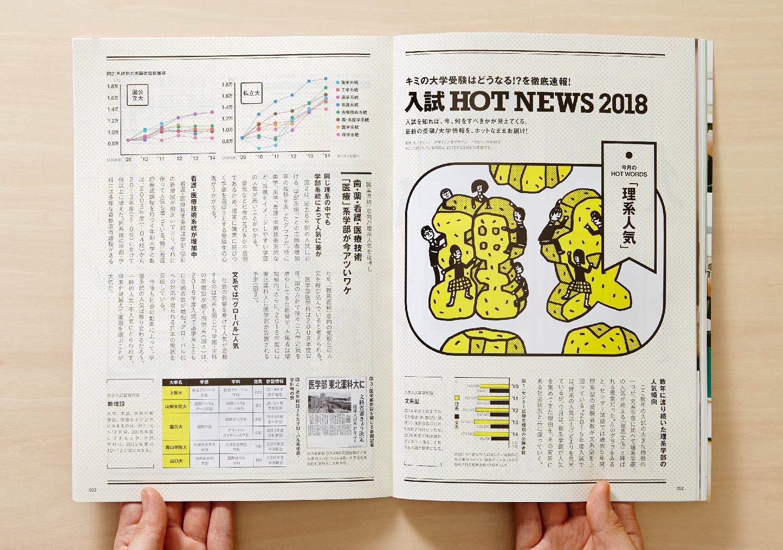 My Vision 入試 HOT NEWS|ベネッセコーポレーション_3