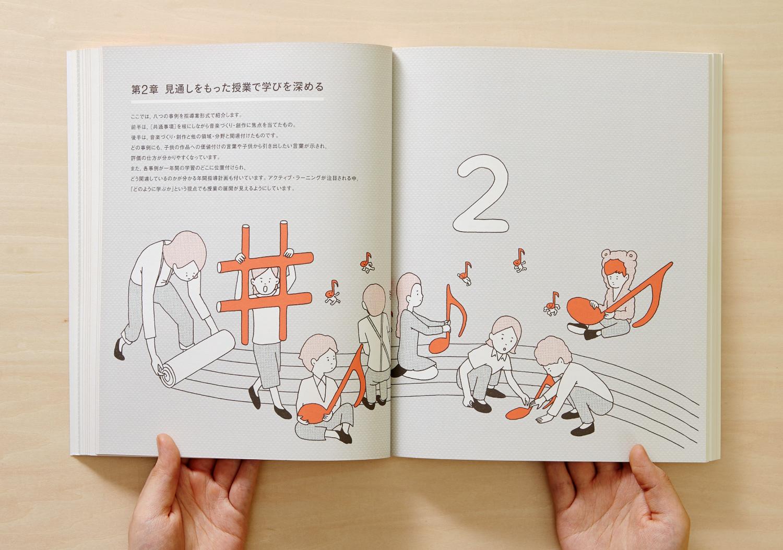 「音楽づくり・創作」の授業デザイン_3