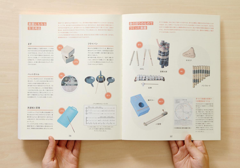 「音楽づくり・創作」の授業デザイン_10