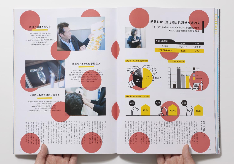 PLAN_美容の経営プラン2017年8月号_14