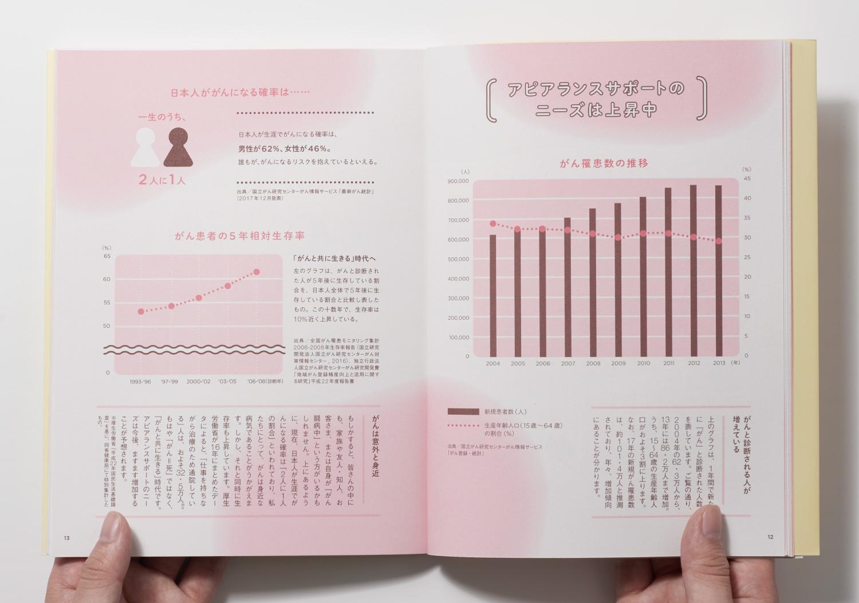アピアランスサポートマニュアル|女性モード社_5
