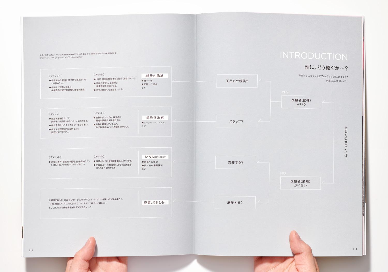 PLAN_美容の経営プラン2019年3月号_4
