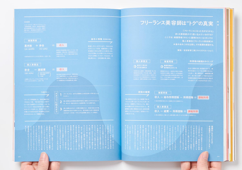 PLAN_美容の経営プラン2019年7月号_14