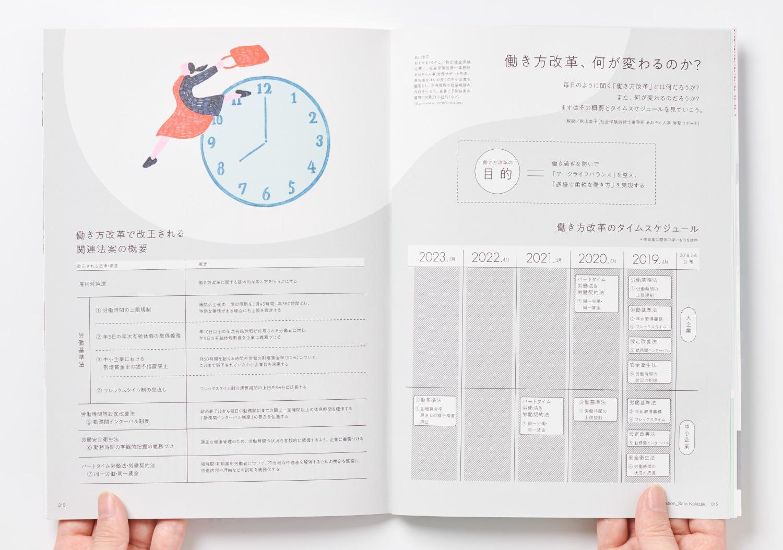 PLAN_美容の経営プラン2019年12月号_4