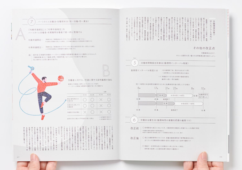 PLAN_美容の経営プラン2019年12月号_6